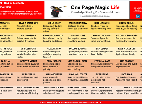 No.2 ONE PAGE MAGIC LIFE: ★41 HABITS OF SUCCESSFUL PEOPLE★