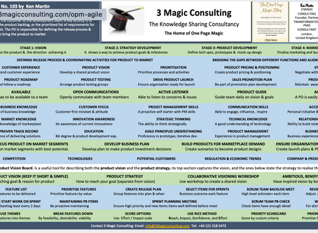No.103 - ONE PAGE MAGIC: PRODUCT OWNER (PO) ROLES AND RESPONSIBILITIES