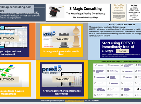 No.134- ONE PAGE MAGIC★OPERATIONAL EXCELLENCE VIDEO COLLECTION★