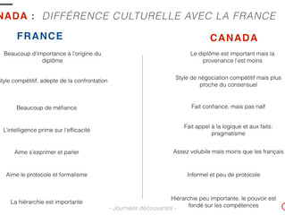 Les différences culturelles entre la France et le Québec