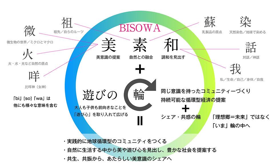 180202_bisowa-05.jpg