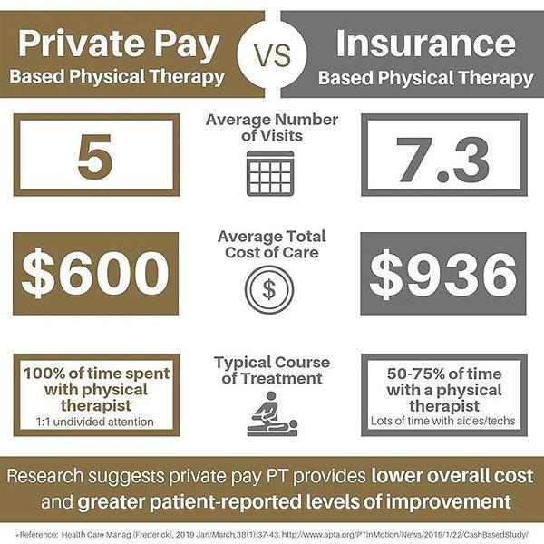 insurance vs cash based.jpg