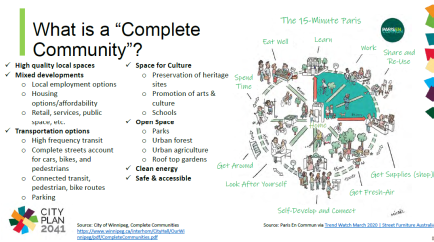What is a Complete Community?