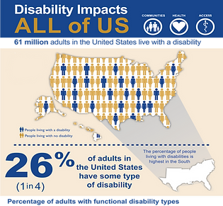 disabilities_impacts_all_of_us.png
