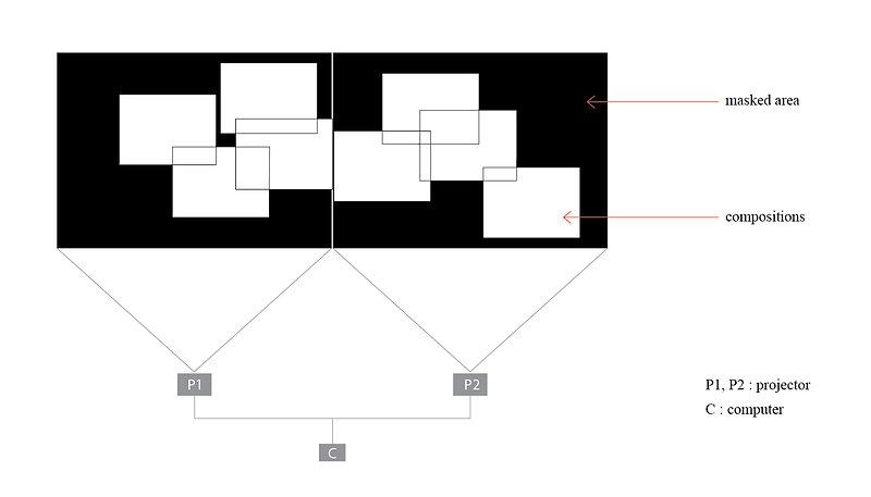 composition.jpg