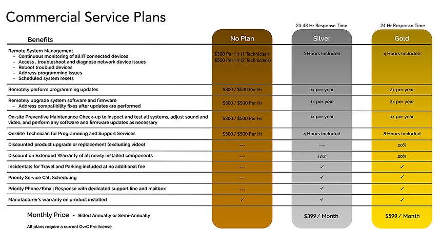 Commercial Service Plans.jpg