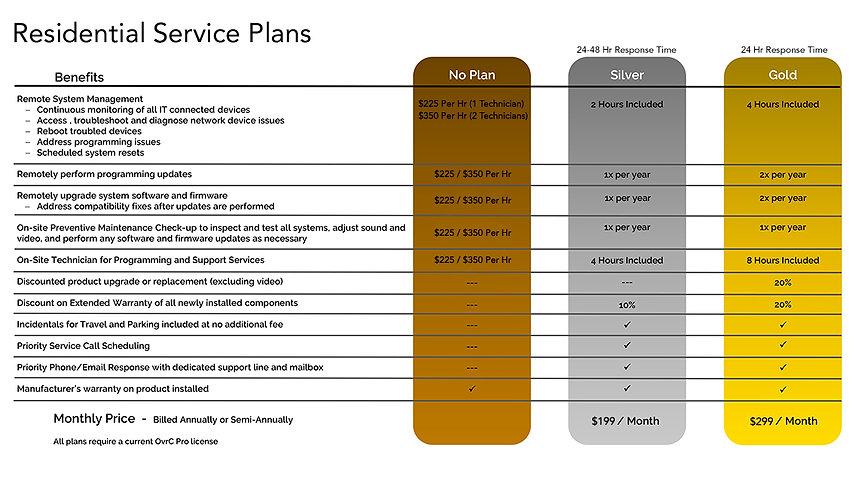 Residential Service Plans.jpg