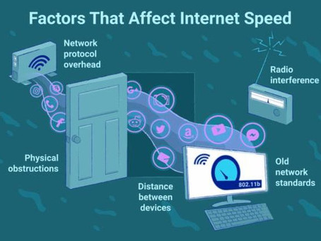 Importance of Reliable Wifi Network
