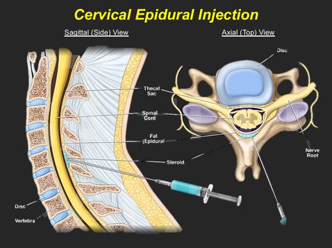 Medical Diagram