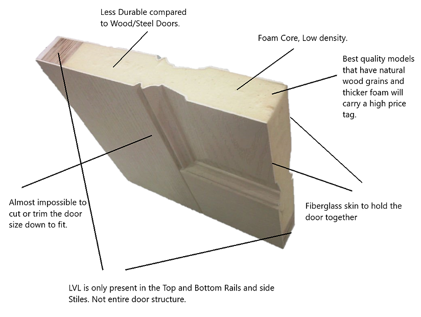 Fiberglass Door Corner Sample