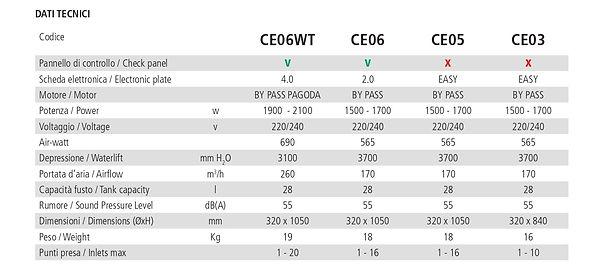 CE06-CE05-CE03_page-0002.jpg