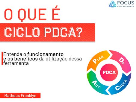 O que é ciclo PDCA? Entenda o método e saiba os benefícios em aplicá-lo.