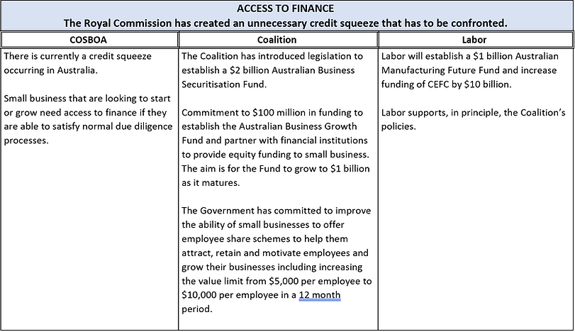 Policy Comparison Access to Finance.PNG