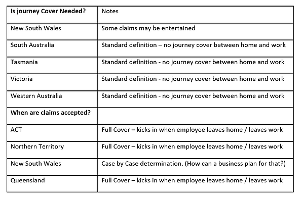 Workers' comp table.PNG