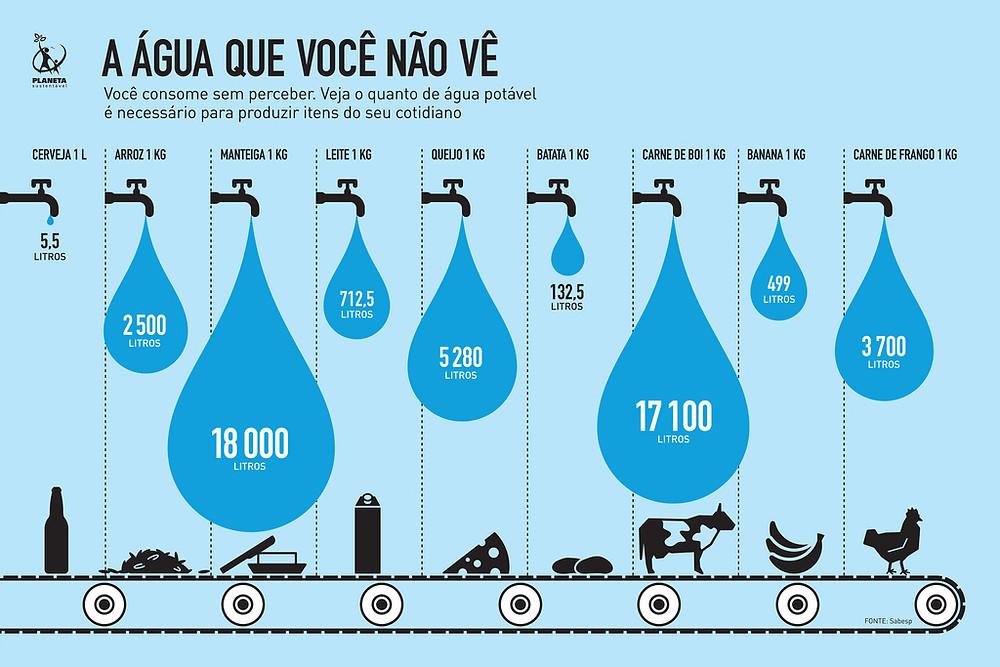 consumo-de-agua-climex