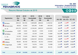 Dados-vendas-out-2019-1.jpg