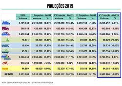 FENABRAVE Projeções 2019.jpg