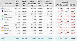 Tabela-de-vendas-(primeira-tabela-apenas