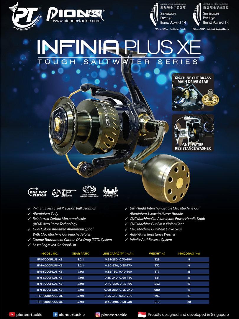 Infinia Plus XE.jpg