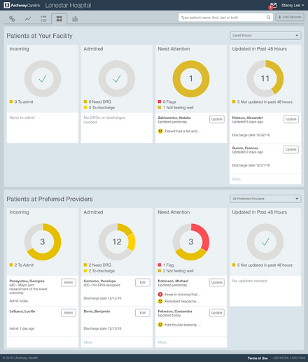 Archway_1_Patients Dashboard.png