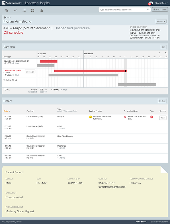 Real-time Patient & Operations Tracking Detail View