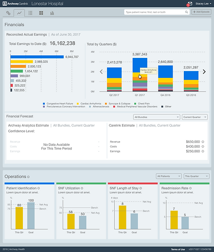 Archway_4_Reporting Dashboard.png