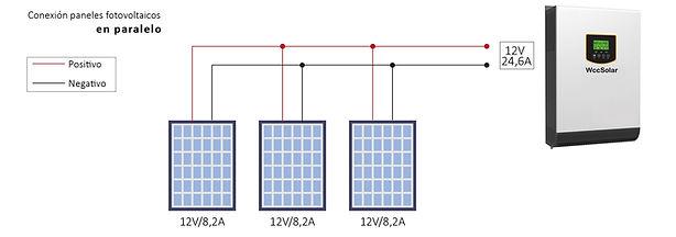 Paneles-paralelo.jpg