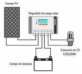 Conexion Reguladores de Carga Solar