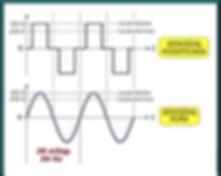 inversor onda modificada o onda pura