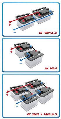 Conexion de Baterias paralelo o red