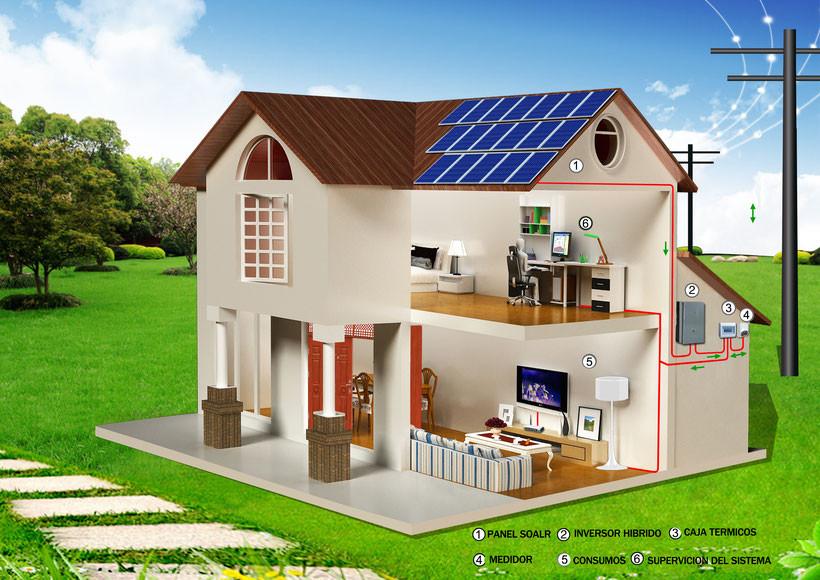 Distribución de un sistema de Instalación Solar