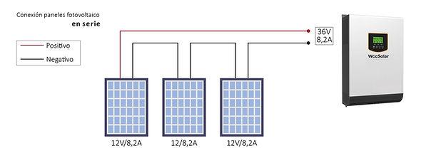 Paneles-serie.jpg