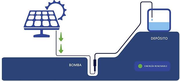 Sistema Bombeo 2.jpg