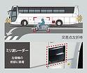 アクティブ・サイドガード・アシスト.jpg
