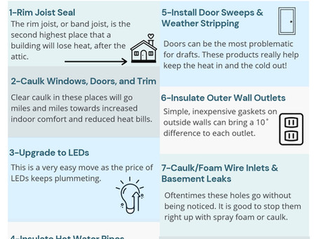 Can You Pass the 8-Point Homeowner Energy Efficiency Protocol?