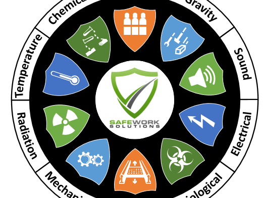 Safework Solutions Brings You Monthly Hazard Hunts