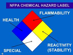 chemical hazards-1