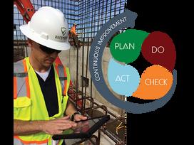 HSE Inspections, Surveys & Audits