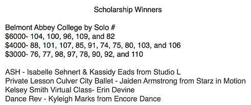 Scholarship Winners.png
