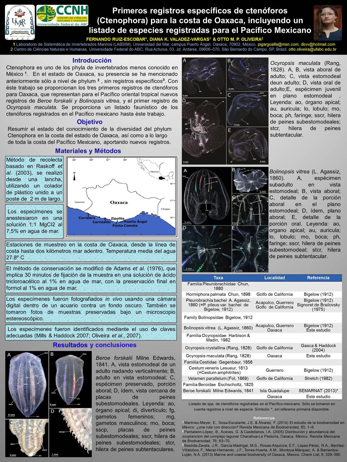 XIX Reunión Soc. Mex. Planctología