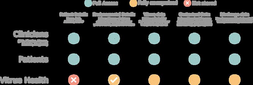 DataAccess.png