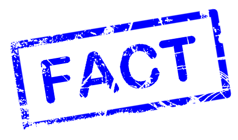 Important facts about BIM
