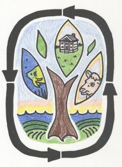 Lancaster SWCD Board
