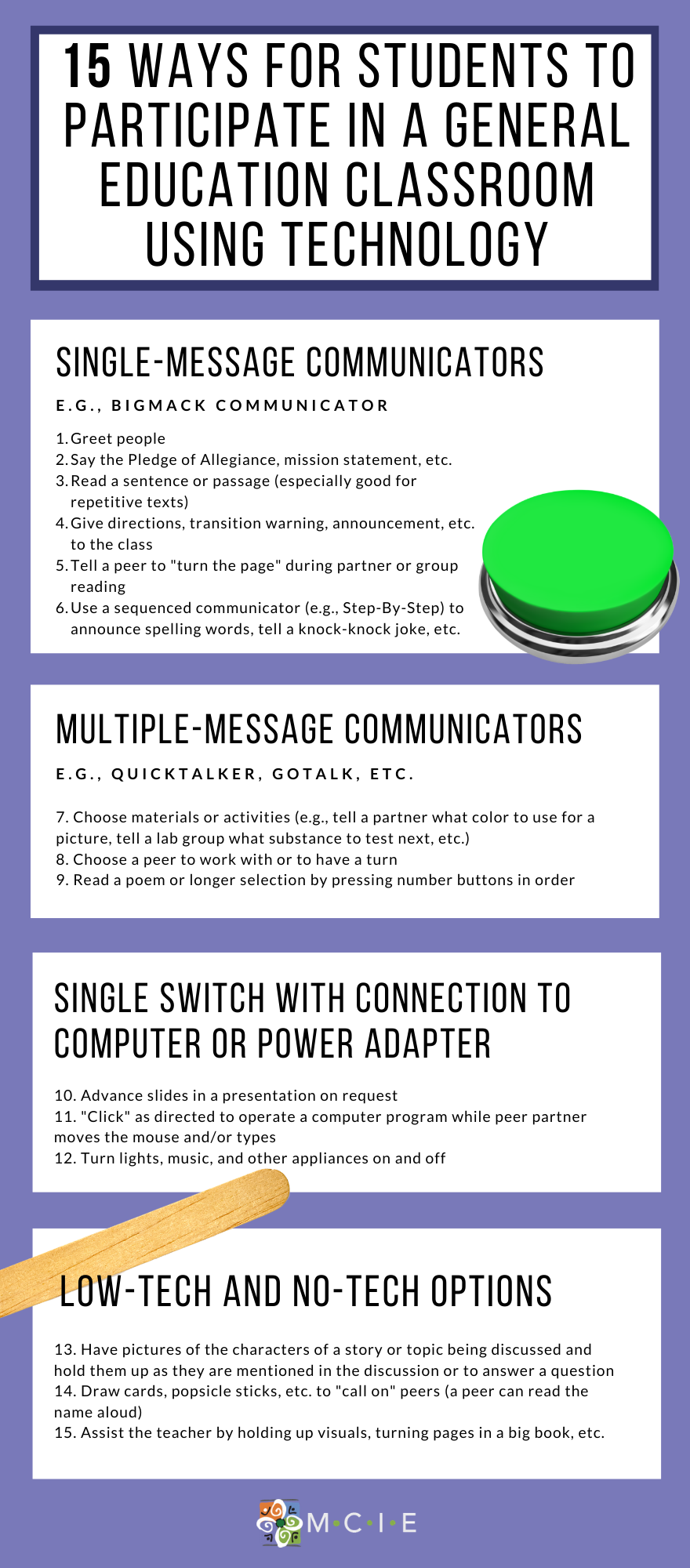 Infographic of 15 Ways for Students to Participate in a General Education Classroom Using Technology