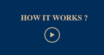 How it works online inssurance