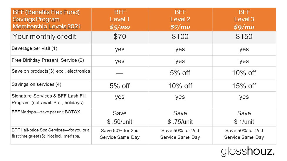 Glosshouz_BFF_membership_levels_compare