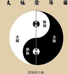 阴阳图.jpg
