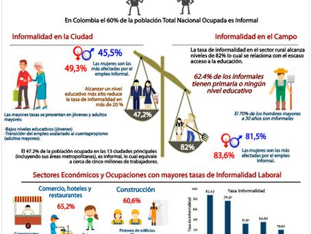 Informe: Perfil actual de la Informalidad en Colombia: Estructura y retos