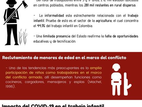 Poner fin a las peores formas de trabajo infantil bajo el contexto del COVID-19