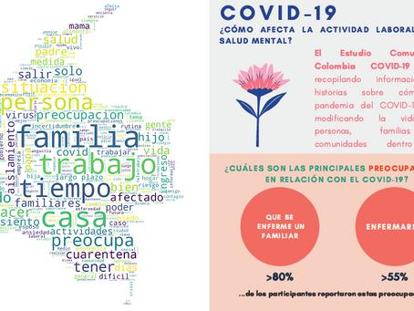 COVID-19 y patrones de actividad laboral y salud mental